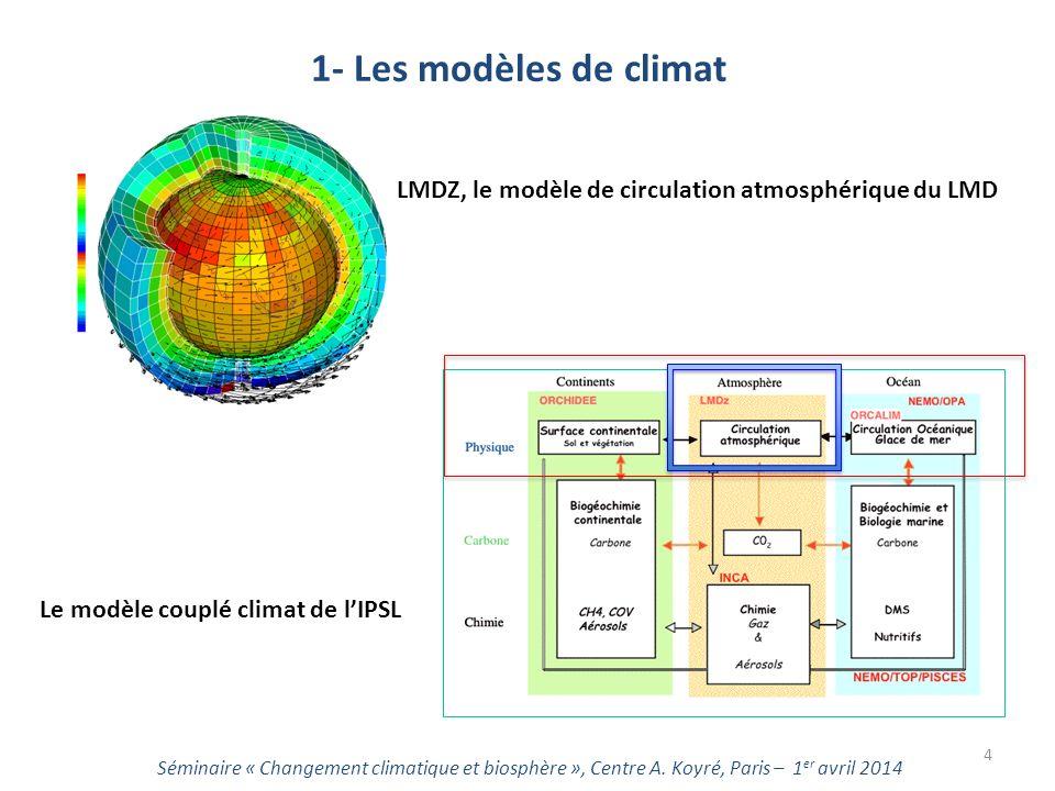 1- Les modèles de climat Séminaire « Changement climatique et biosphère », Centre A.