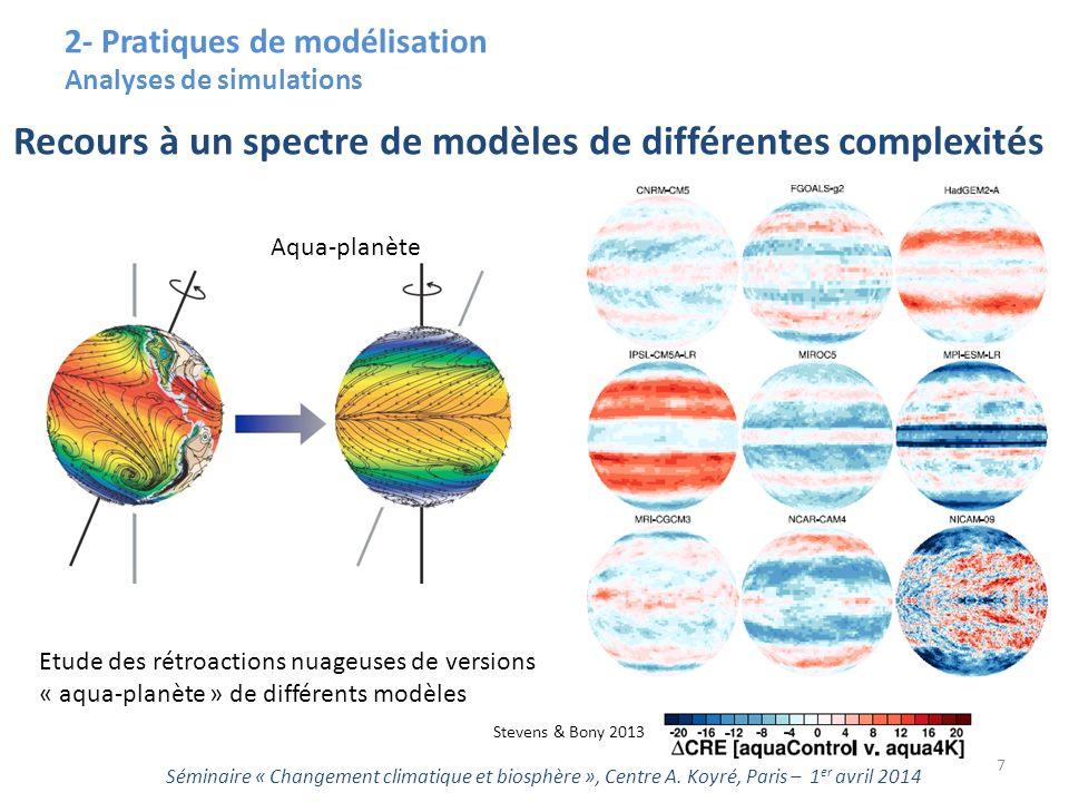 2- Pratiques de modélisation Analyses de simulations Séminaire « Changement climatique et biosphère », Centre A.