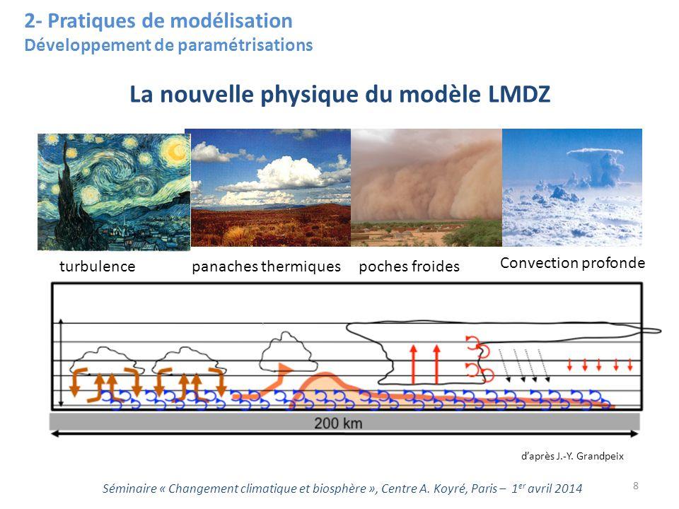 2- Pratiques de modélisation Développement de paramétrisations Séminaire « Changement climatique et biosphère », Centre A.
