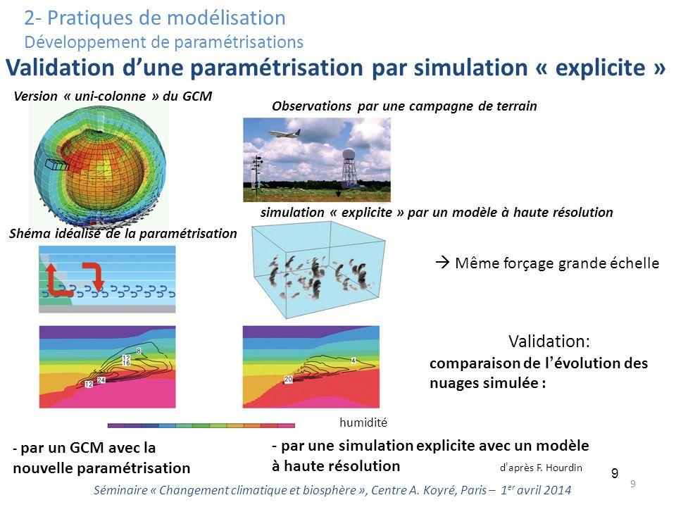 9 9 2- Pratiques de modélisation Développement de paramétrisations Validation dune paramétrisation par simulation « explicite » Version « uni-colonne » du GCM Observations par une campagne de terrain Shéma idéalisé de la paramétrisation simulation « explicite » par un modèle à haute résolution humidité Même forçage grande échelle Validation: comparaison de lévolution des nuages simulée : - par un GCM avec la nouvelle paramétrisation - par une simulation explicite avec un modèle à haute résolution daprès F.