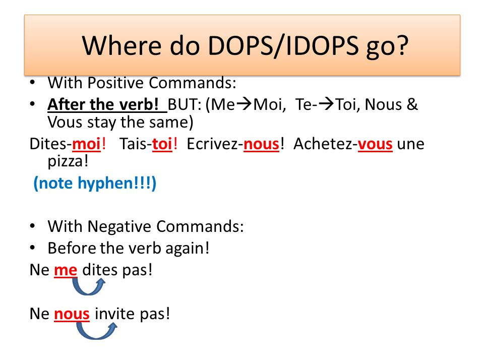 Where do DOPS/IDOPS go? With Positive Commands: After the verb! BUT: (Me Moi, Te- Toi, Nous & Vous stay the same) Dites-moi! Tais-toi! Ecrivez-nous! A