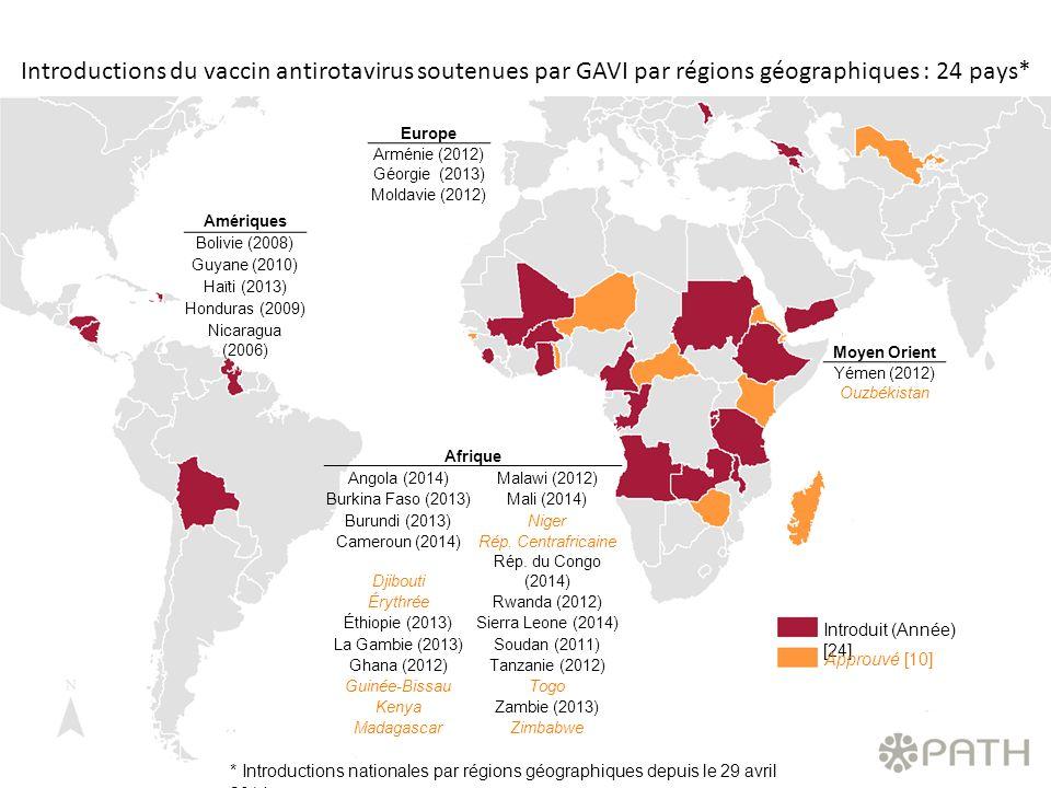 * Introductions nationales depuis le 29 avril 2014 Introduit (Année) [24] Approuvé [10] Introductions du vaccin antirotavirus soutenues par GAVI : 24 pays*