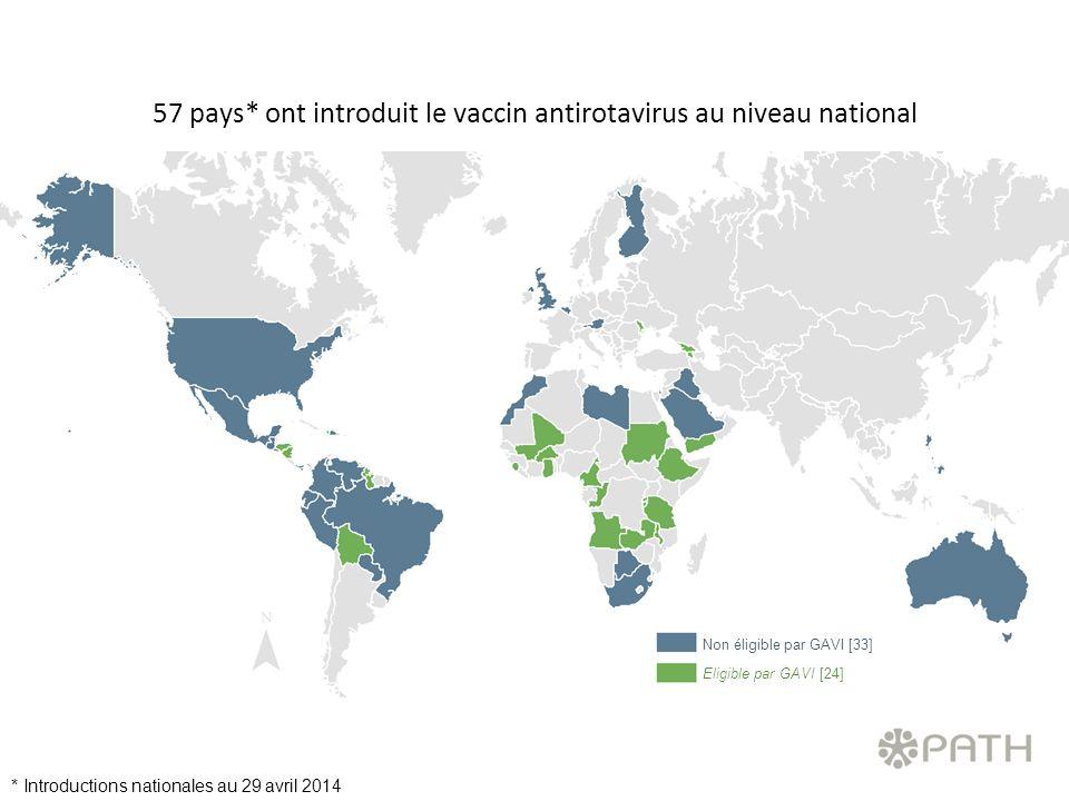 * Introductions nationales au 29 avril 2014 57 pays* ont introduit le vaccin antirotavirus au niveau national Non éligible par GAVI [33] Eligible par