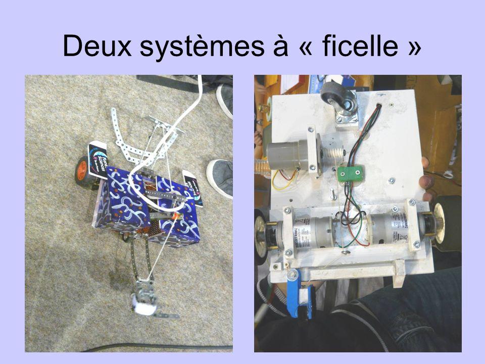 Deux systèmes à « ficelle »