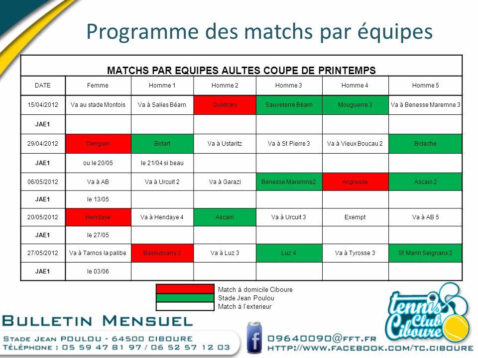 Programme des matchs par équipes MATCHS PAR EQUIPES AULTES COUPE DE PRINTEMPS DATEFemmeHomme 1Homme 2Homme 3Homme 4Homme 5 15/04/2012Va au stade Monto