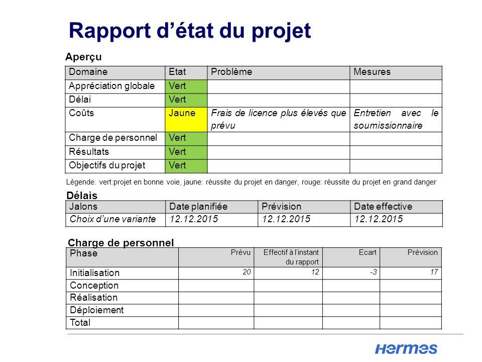 Rapport détat du projet Aperçu Légende: vert:projet en bonne voie, jaune: réussite du projet en danger, rouge: réussite du projet en grand danger Jalo