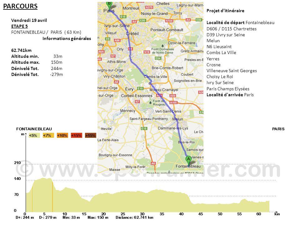 Vendredi 19 avril ETAPE 5 FONTAINEBLEAU / PARIS ( 63 Km) Informations générales 62.741km Altitude min. 33m Altitude max. 150m Dénivelé Tot. 244m Déniv