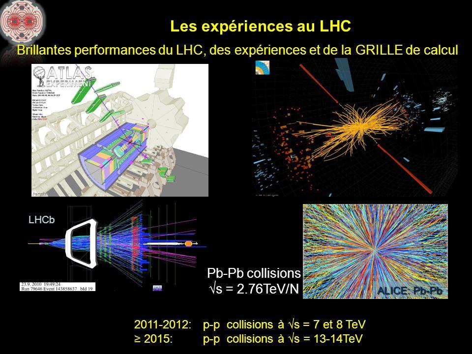 4 Juillet 2012: ATLAS et CMS observent une nouvelle particule compatible avec le Boson de Higgs