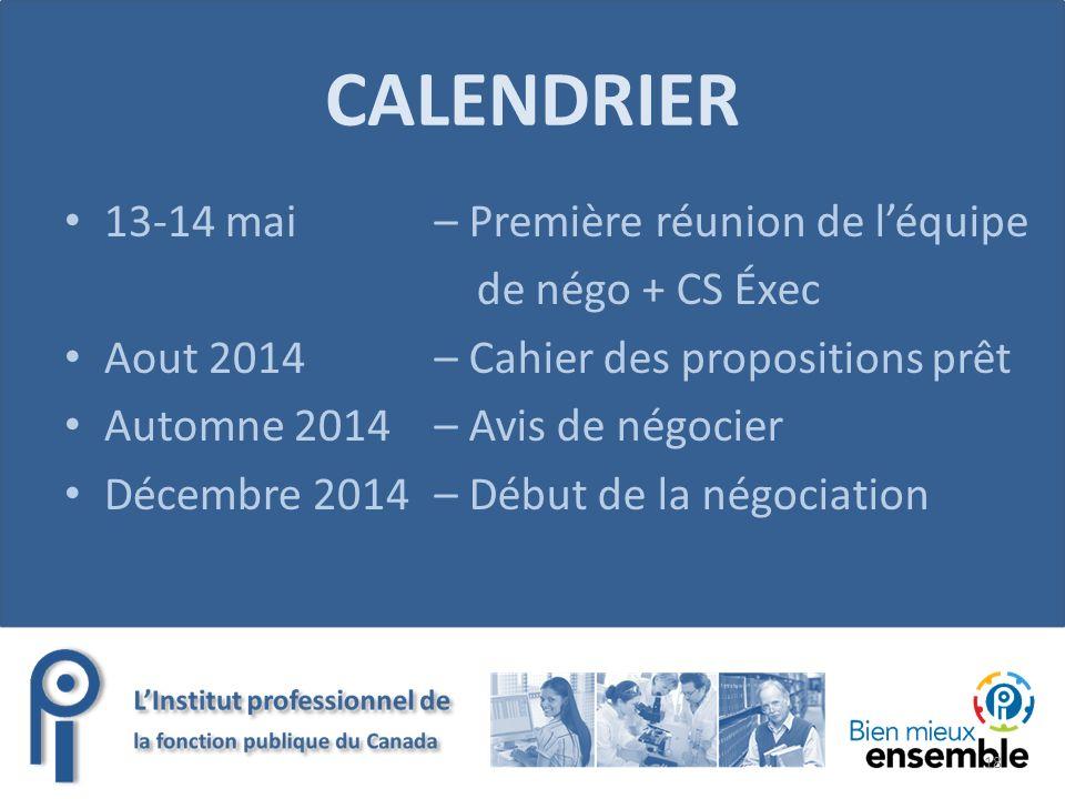 CALENDRIER Mars 1 er au 3 avril 15 et 16 avril Fin avril 17 – Sondage – Formation sur la négociation – Comité des résolutions – Nomination de léquipe de négociation
