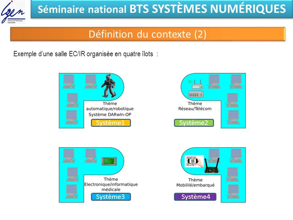 Séminaire national BTS SYSTÈMES NUMÉRIQUES Définition du contexte (2) Exemple dune salle EC/IR organisée en quatre îlots : Système1Système2 Système3Sy