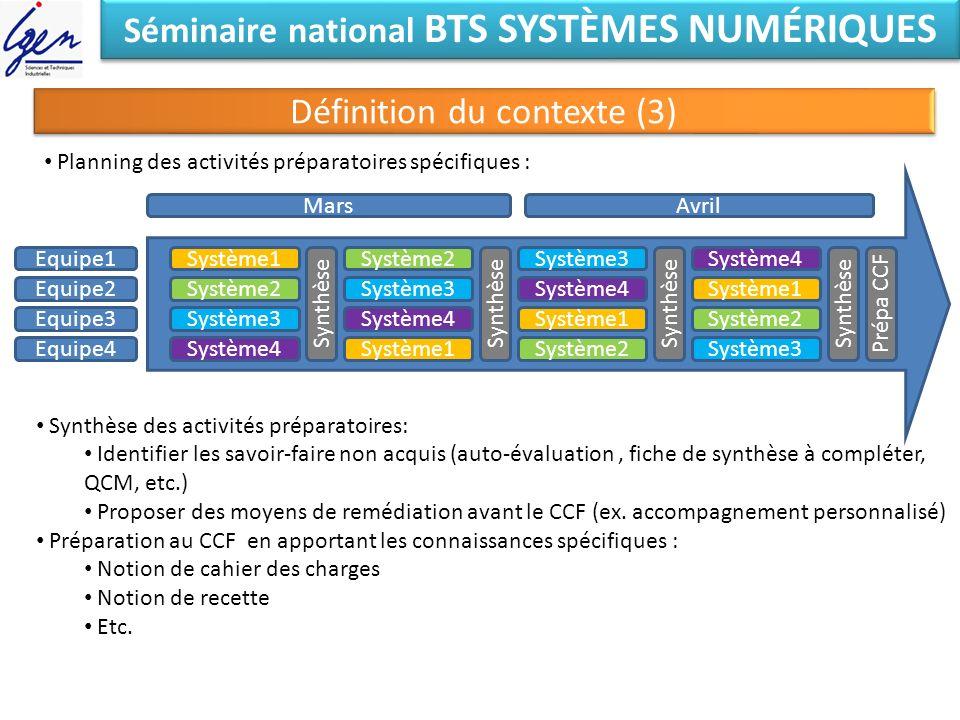 Séminaire national BTS SYSTÈMES NUMÉRIQUES Définition du contexte (3) Planning des activités préparatoires spécifiques : MarsAvril Système1 Système2 S