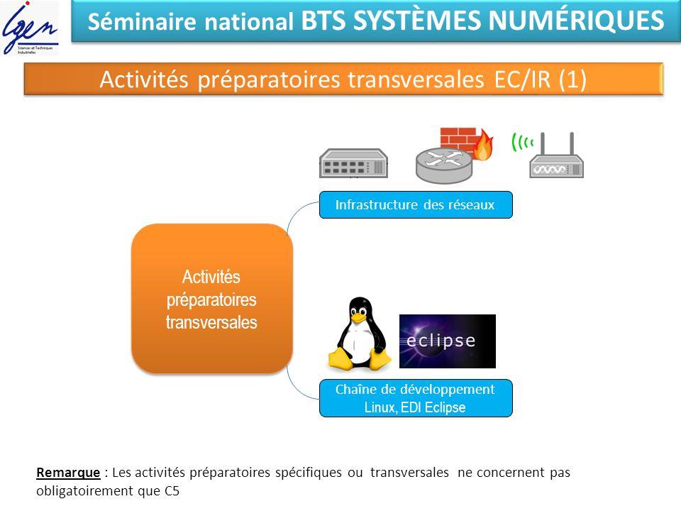Séminaire national BTS SYSTÈMES NUMÉRIQUES Activités préparatoires transversales EC/IR (1) Remarque : Les activités préparatoires spécifiques ou trans