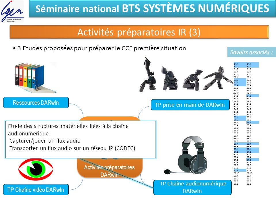 Séminaire national BTS SYSTÈMES NUMÉRIQUES Activités préparatoires IR (3) Activités préparatoires DARwIn Activités préparatoires DARwIn Ressources DAR