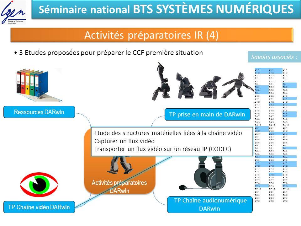Séminaire national BTS SYSTÈMES NUMÉRIQUES Activités préparatoires IR (4) Activités préparatoires DARwIn Activités préparatoires DARwIn Ressources DAR