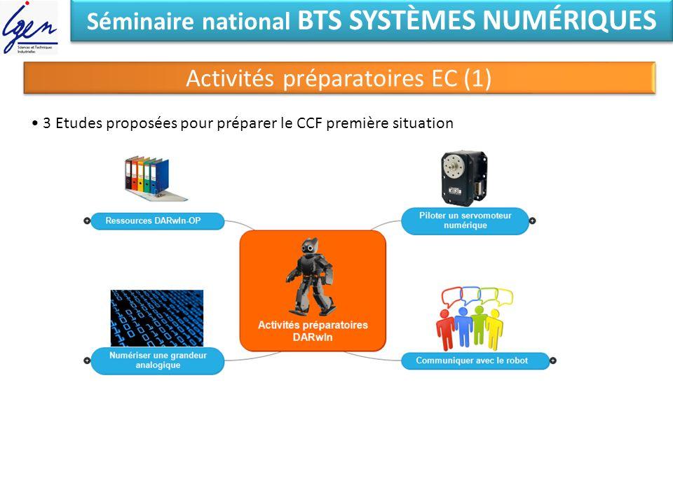 Séminaire national BTS SYSTÈMES NUMÉRIQUES Activités préparatoires EC (1) 3 Etudes proposées pour préparer le CCF première situation
