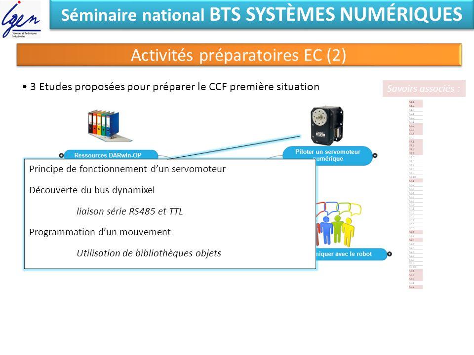 Séminaire national BTS SYSTÈMES NUMÉRIQUES Activités préparatoires EC (2) 3 Etudes proposées pour préparer le CCF première situation Principe de fonct
