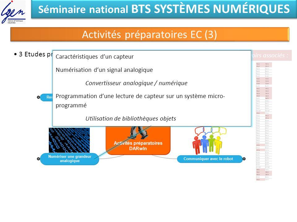 Séminaire national BTS SYSTÈMES NUMÉRIQUES Activités préparatoires EC (3) 3 Etudes proposées pour préparer le CCF première situation Caractéristiques