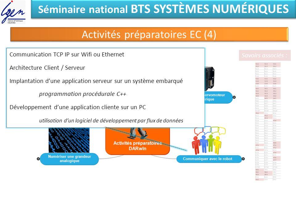 Séminaire national BTS SYSTÈMES NUMÉRIQUES Activités préparatoires EC (4) 3 Etudes proposées pour préparer le CCF première situation Communication TCP