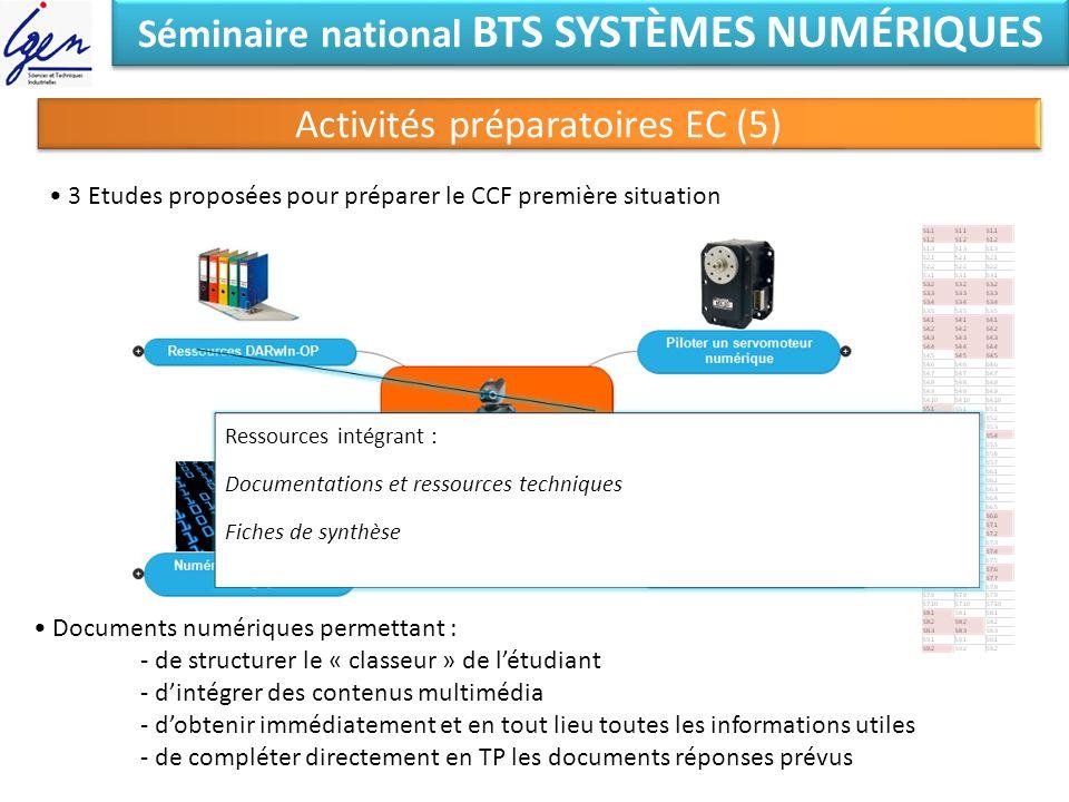 Séminaire national BTS SYSTÈMES NUMÉRIQUES Activités préparatoires EC (5) 3 Etudes proposées pour préparer le CCF première situation Documents numériq