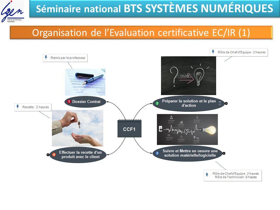 Séminaire national BTS SYSTÈMES NUMÉRIQUES Organisation de lEvaluation certificative EC/IR (1)