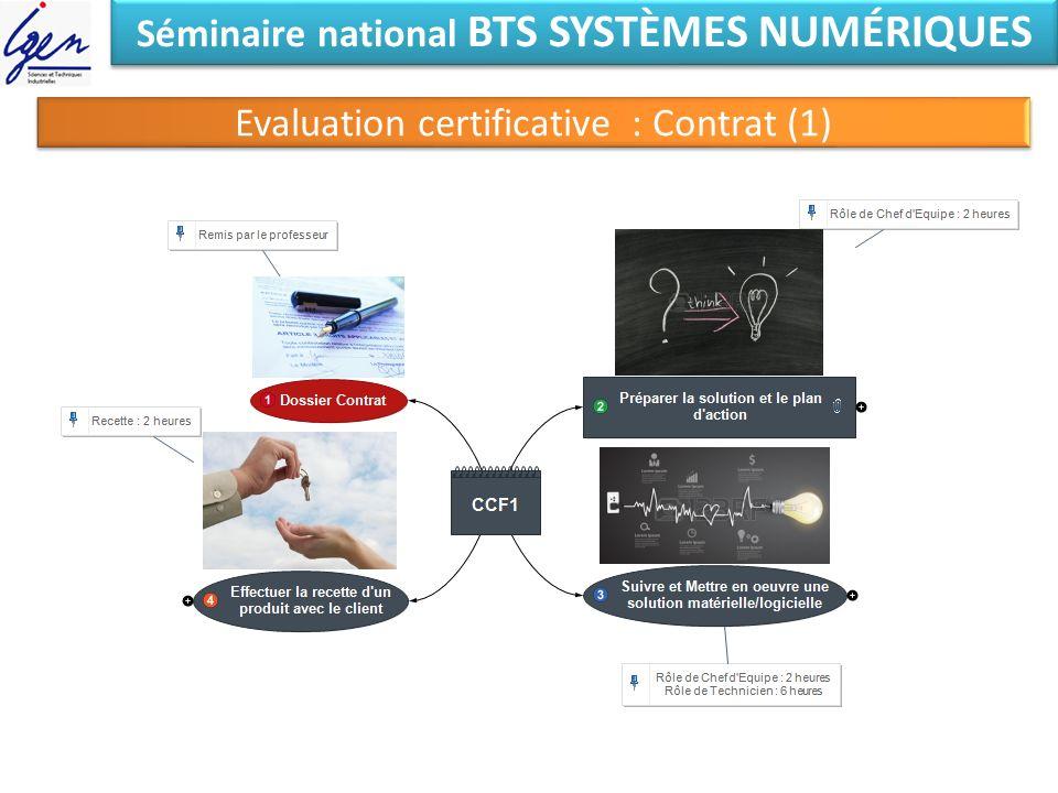 Séminaire national BTS SYSTÈMES NUMÉRIQUES Evaluation certificative : Contrat (1)