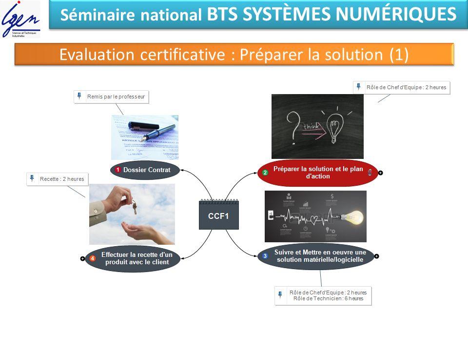 Séminaire national BTS SYSTÈMES NUMÉRIQUES Evaluation certificative : Préparer la solution (1)