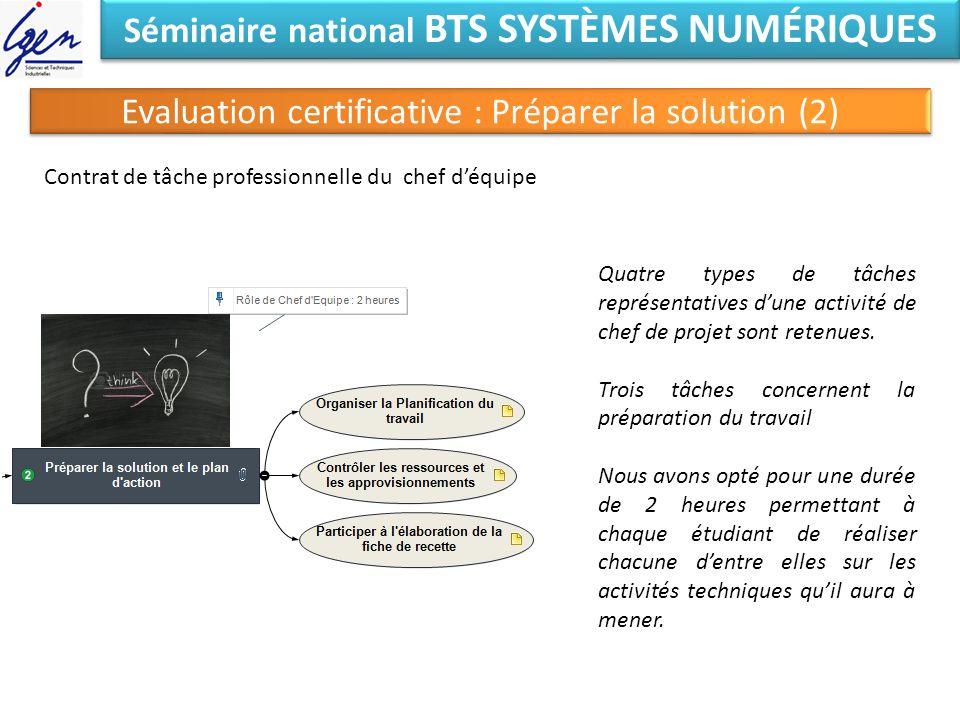 Séminaire national BTS SYSTÈMES NUMÉRIQUES Evaluation certificative : Préparer la solution (2) Contrat de tâche professionnelle du chef déquipe Quatre