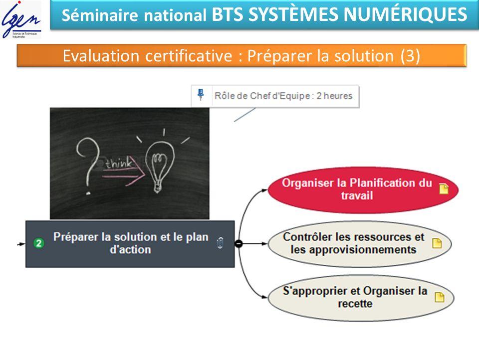 Séminaire national BTS SYSTÈMES NUMÉRIQUES Evaluation certificative : Préparer la solution (3)
