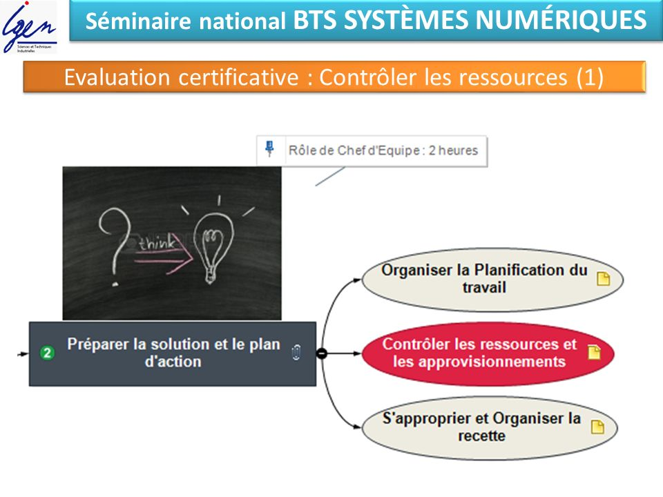 Séminaire national BTS SYSTÈMES NUMÉRIQUES Evaluation certificative : Contrôler les ressources (1)