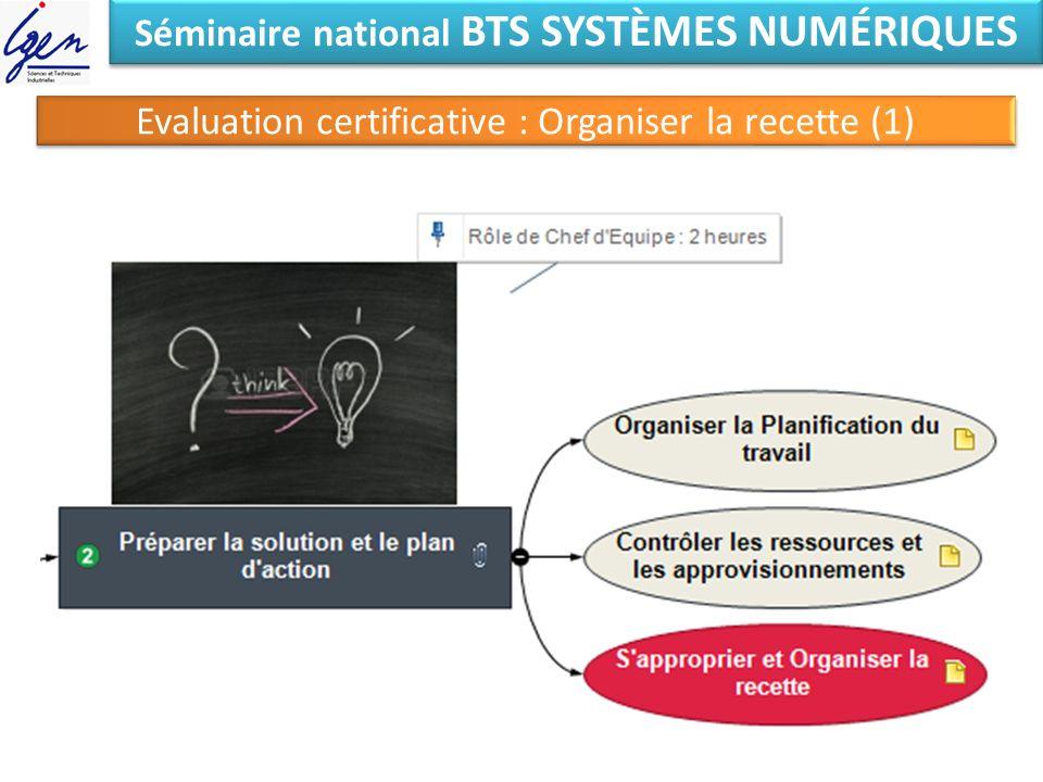 Séminaire national BTS SYSTÈMES NUMÉRIQUES Evaluation certificative : Organiser la recette (1)