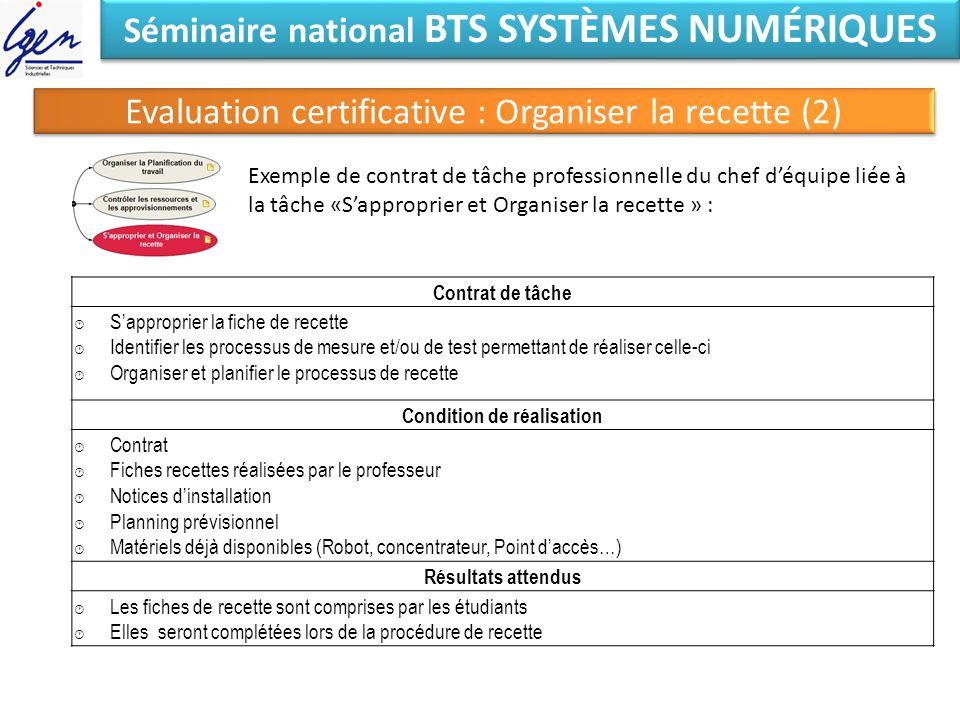 Séminaire national BTS SYSTÈMES NUMÉRIQUES Evaluation certificative : Organiser la recette (2) Contrat de tâche Sapproprier la fiche de recette Identi