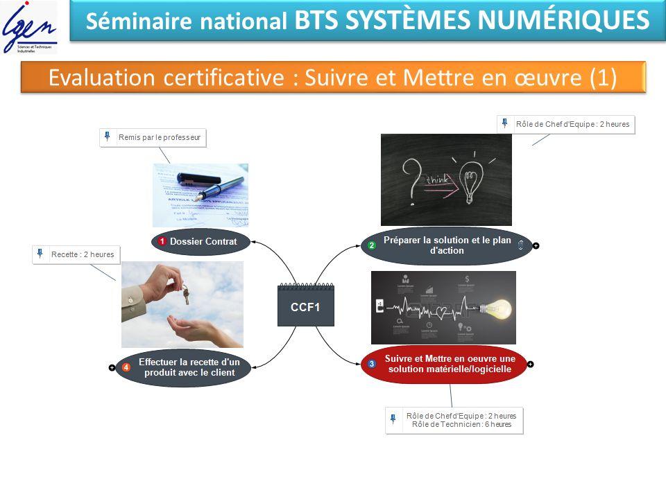Séminaire national BTS SYSTÈMES NUMÉRIQUES Evaluation certificative : Suivre et Mettre en œuvre (1)