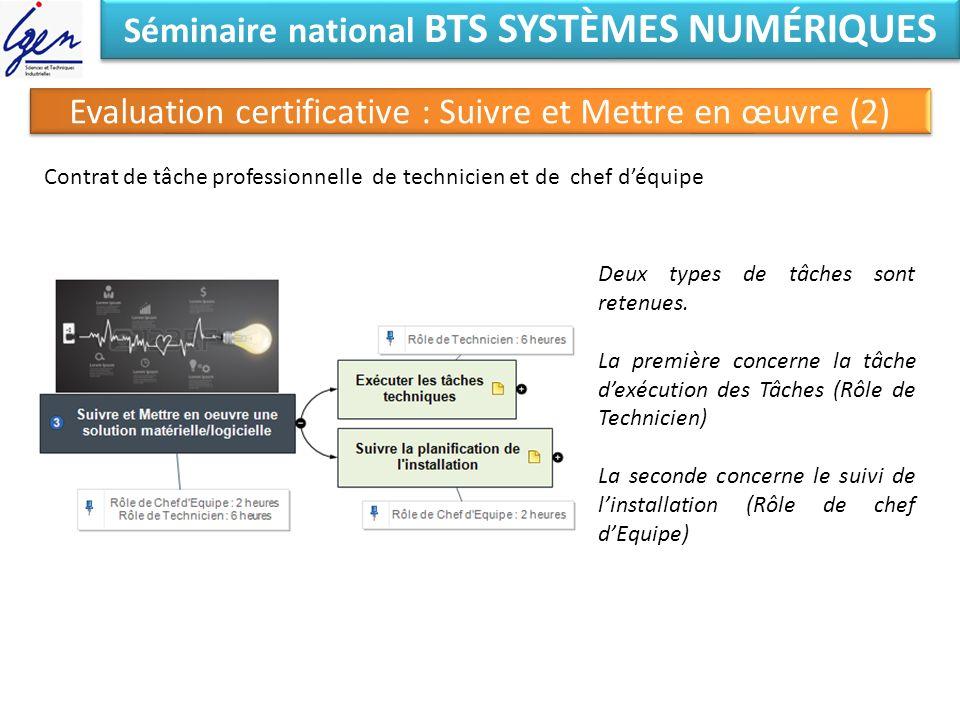 Séminaire national BTS SYSTÈMES NUMÉRIQUES Evaluation certificative : Suivre et Mettre en œuvre (2) Contrat de tâche professionnelle de technicien et