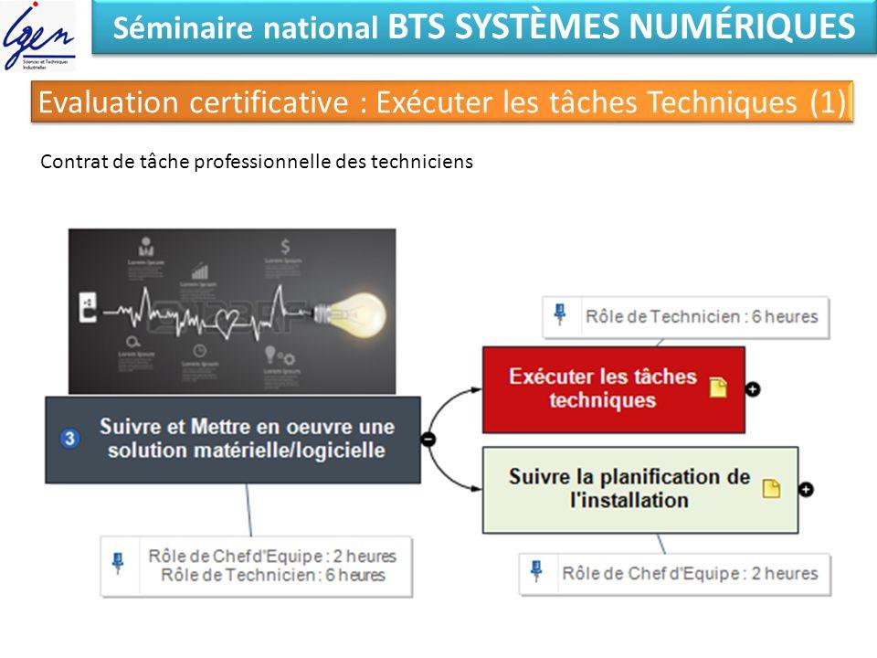 Séminaire national BTS SYSTÈMES NUMÉRIQUES Contrat de tâche professionnelle des techniciens Evaluation certificative : Exécuter les tâches Techniques