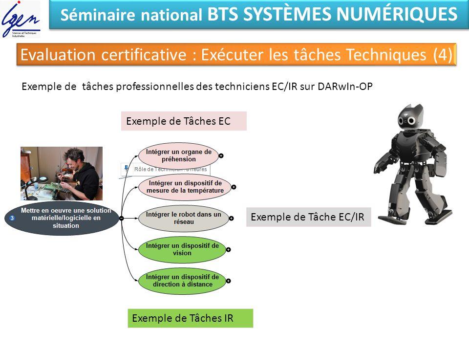 Séminaire national BTS SYSTÈMES NUMÉRIQUES Exemple de tâches professionnelles des techniciens EC/IR sur DARwIn-OP Exemple de Tâches EC Exemple de Tâch