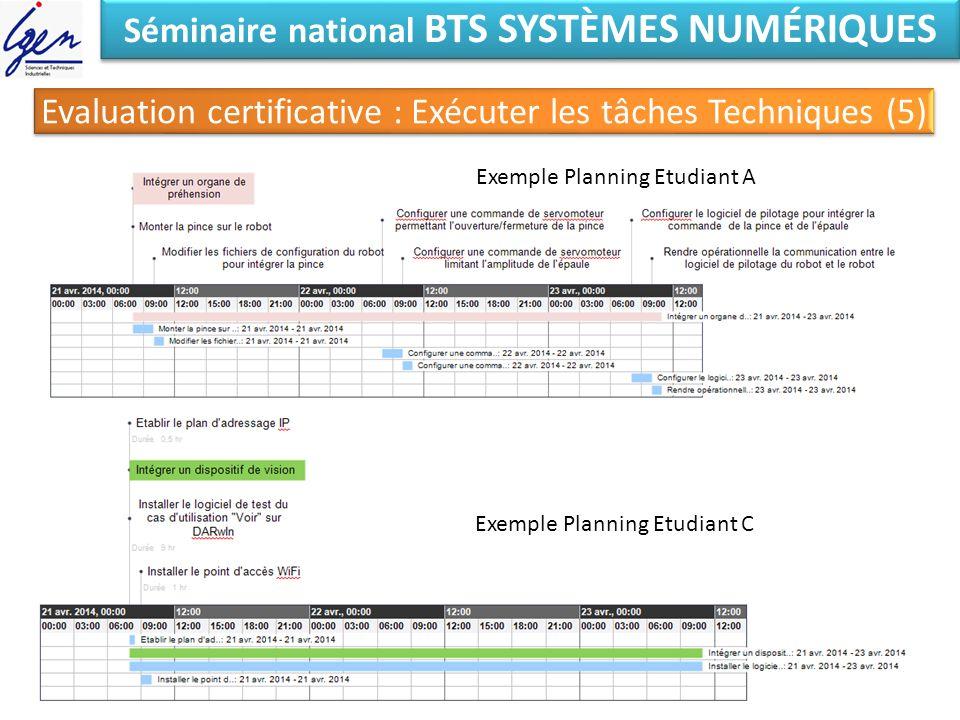 Séminaire national BTS SYSTÈMES NUMÉRIQUES Evaluation certificative : Exécuter les tâches Techniques (5) Exemple Planning Etudiant A Exemple Planning