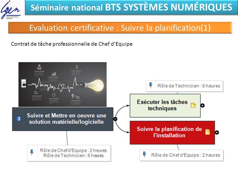 Séminaire national BTS SYSTÈMES NUMÉRIQUES Contrat de tâche professionnelle de Chef dEquipe Evaluation certificative : Suivre la planification(1)