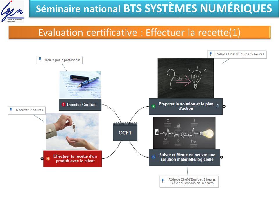 Séminaire national BTS SYSTÈMES NUMÉRIQUES Evaluation certificative : Effectuer la recette(1)