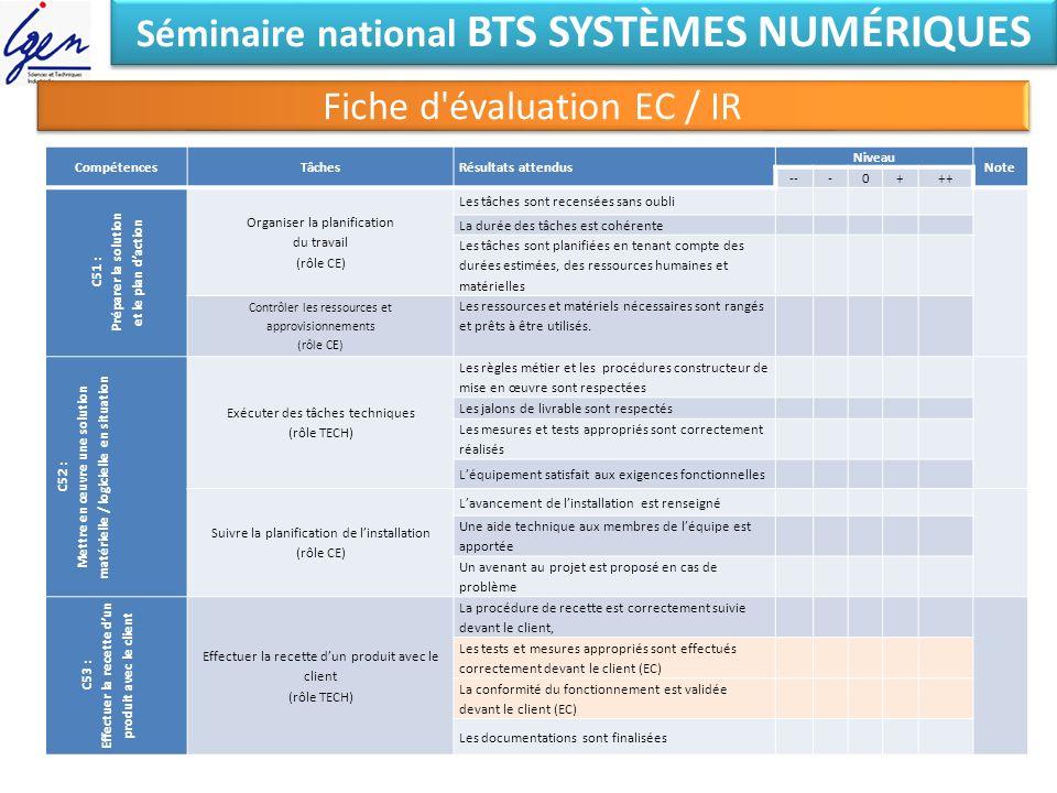Séminaire national BTS SYSTÈMES NUMÉRIQUES Fiche d'évaluation EC / IR CompétencesTâchesRésultats attendus Niveau Note ---0+++ C51 : Préparer la soluti