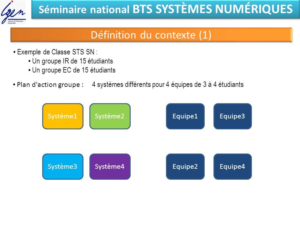 Séminaire national BTS SYSTÈMES NUMÉRIQUES Définition du contexte (1) Plan d'action groupe : 4 systèmes différents pour 4 équipes de 3 à 4 étudiants S