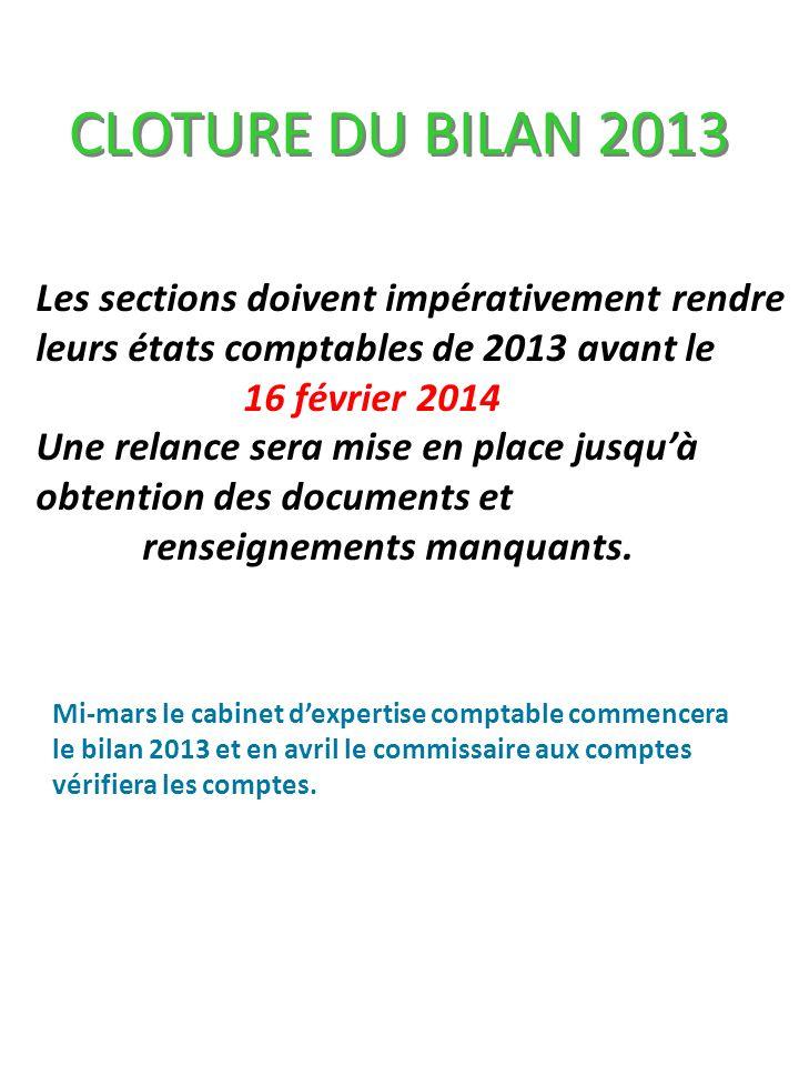 CLOTURE DU BILAN 2013 Les sections doivent impérativement rendre leurs états comptables de 2013 avant le 16 février 2014 Une relance sera mise en place jusquà obtention des documents et renseignements manquants.