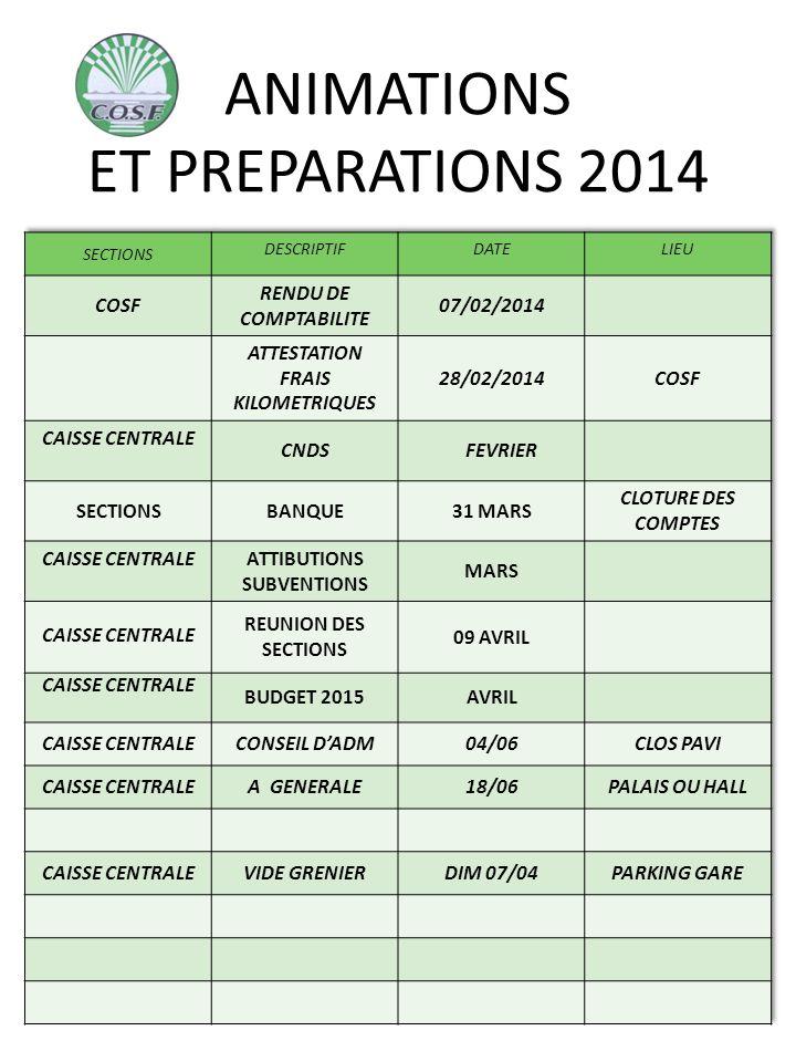 ANIMATIONS ET PREPARATIONS 2014