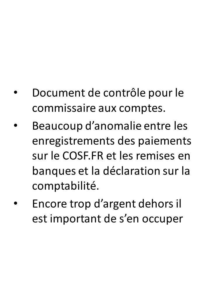 Document de contrôle pour le commissaire aux comptes.