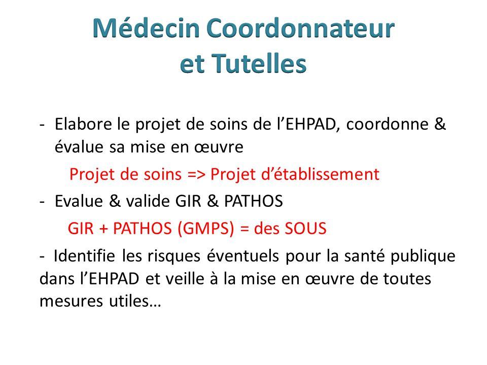 -Elabore le projet de soins de lEHPAD, coordonne & évalue sa mise en œuvre Projet de soins => Projet détablissement -Evalue & valide GIR & PATHOS GIR