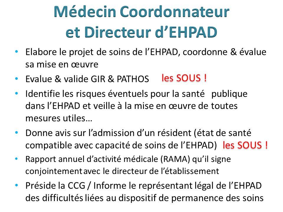 Elabore le projet de soins de lEHPAD, coordonne & évalue sa mise en œuvre Evalue & valide GIR & PATHOS Identifie les risques éventuels pour la santé p