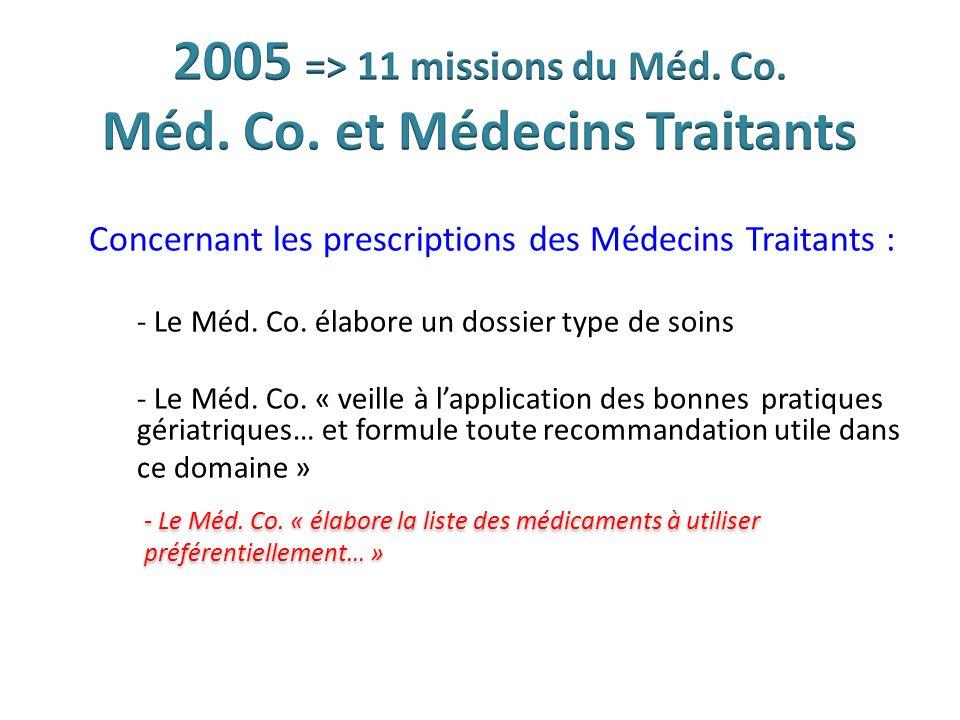 Concernant les prescriptions des Médecins Traitants : - Le Méd. Co. élabore un dossier type de soins - Le Méd. Co. « veille à lapplication des bonnes