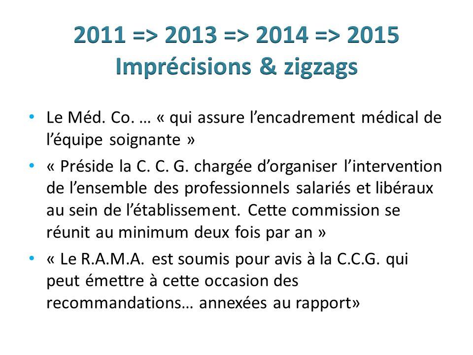 Le Méd. Co. … « qui assure lencadrement médical de léquipe soignante » « Préside la C. C. G. chargée dorganiser lintervention de lensemble des profess