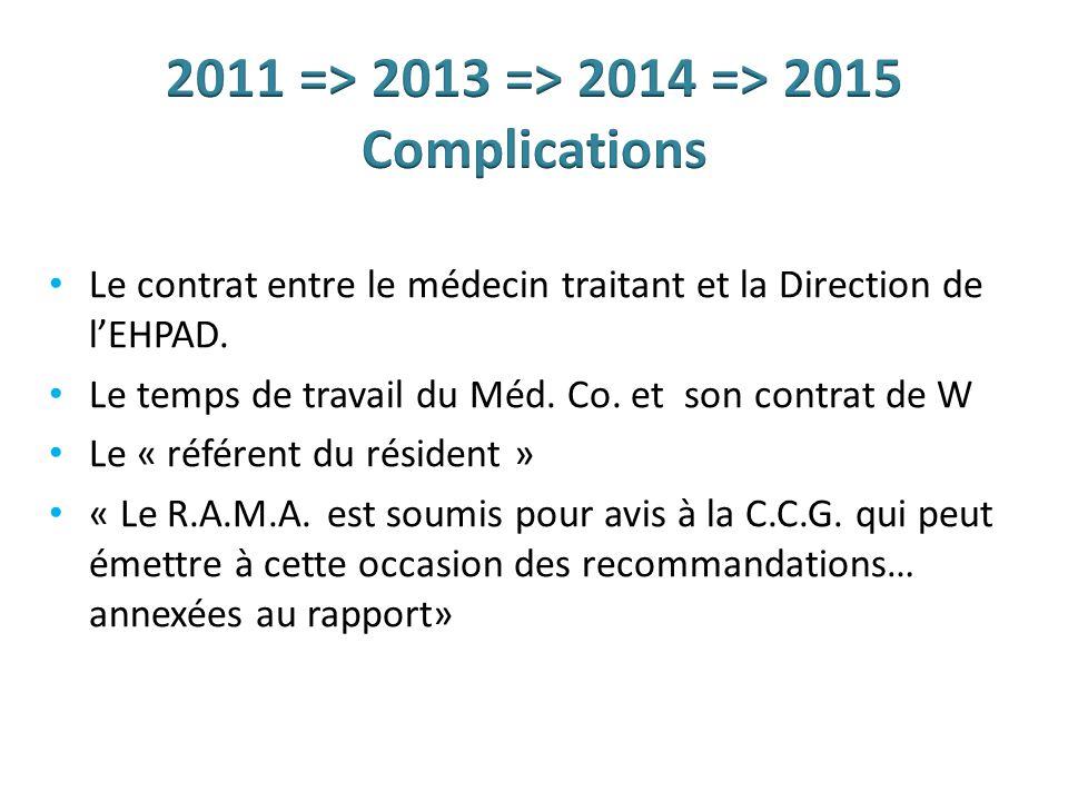 Le contrat entre le médecin traitant et la Direction de lEHPAD. Le temps de travail du Méd. Co. et son contrat de W Le « référent du résident » « Le R