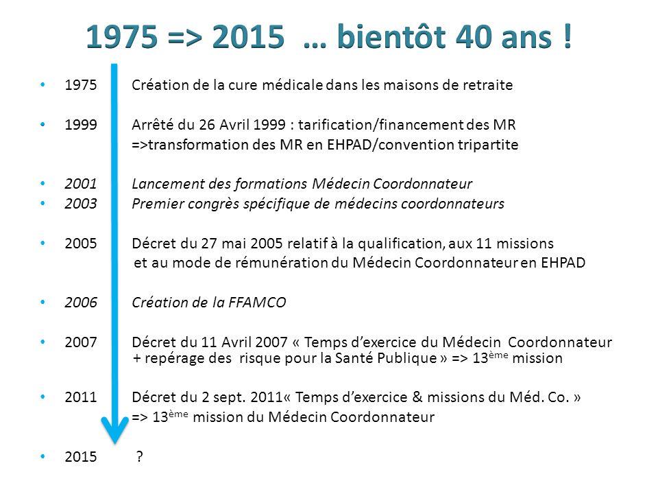 « Tous les intervenants libéraux exerçant dans lEHPAD doivent adhérer à son règlement intérieur, reconnaissant ainsi lexistence et les missions du Médecin Coordonnateur »