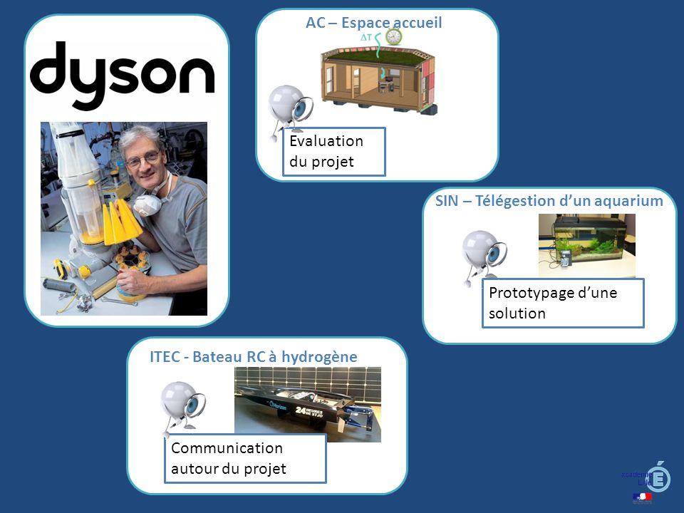 ITEC - Bateau RC à hydrogène SIN – Télégestion dun aquarium AC – Espace accueil Evaluation du projet Communication autour du projet Prototypage dune solution